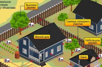 Расстояние от дома и других построек